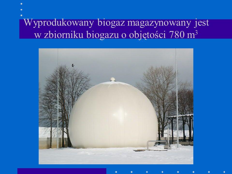 Wyprodukowany biogaz magazynowany jest w zbiorniku biogazu o objętości 780 m 3