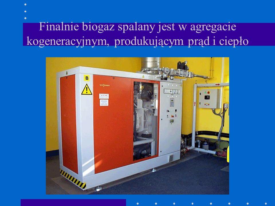 Finalnie biogaz spalany jest w agregacie kogeneracyjnym, produkującym prąd i ciepło