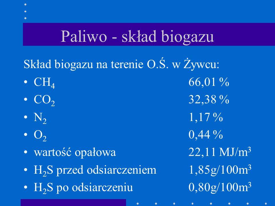 Paliwo - skład biogazu Skład biogazu na terenie O.Ś. w Żywcu: CH 4 66,01 % CO 2 32,38 % N 2 1,17 % O 2 0,44 % wartość opałowa22,11 MJ/m 3 H 2 S przed