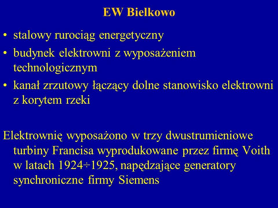 EW Bielkowo http://www.imgw.pl/internet/otkz/elektr_w/male_ew/rz_radunia/bielkowo.htm