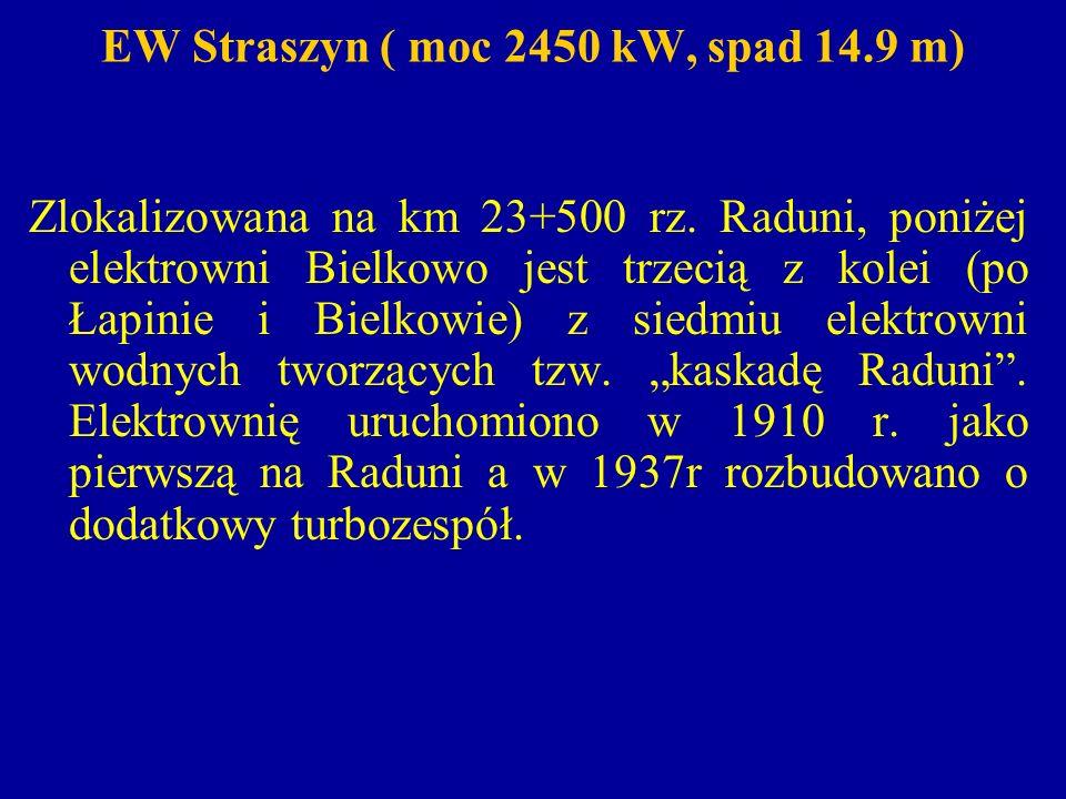 EW Straszyn W skład hydrowęzła Straszyn wchodzą: zapora ziemna (dług.