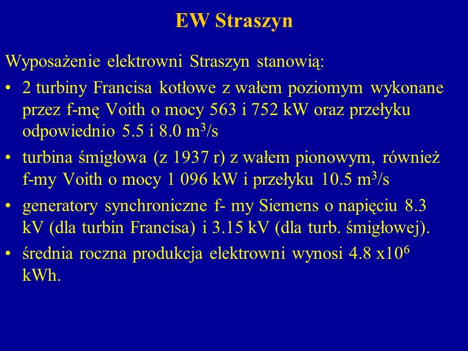 EW Straszyn http://www.imgw.pl/internet/otkz/elektr_w/male_ew/rz_radunia/straszyn.htm