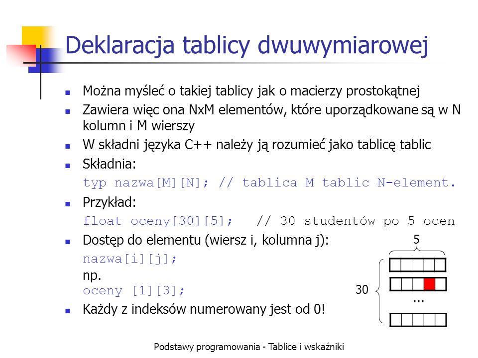 Podstawy programowania - Tablice i wskaźniki Deklaracja tablicy dwuwymiarowej Można myśleć o takiej tablicy jak o macierzy prostokątnej Zawiera więc ona NxM elementów, które uporządkowane są w N kolumn i M wierszy W składni języka C++ należy ją rozumieć jako tablicę tablic Składnia: typ nazwa[M][N]; // tablica M tablic N-element.