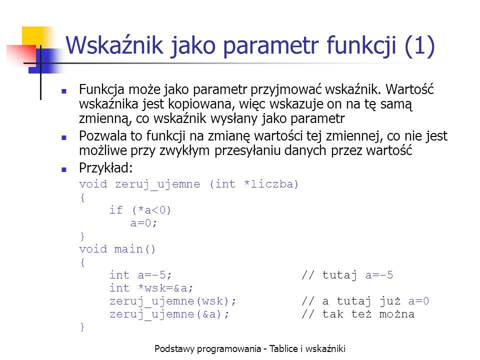Podstawy programowania - Tablice i wskaźniki Wskaźnik jako parametr funkcji (1) Funkcja może jako parametr przyjmować wskaźnik. Wartość wskaźnika jest