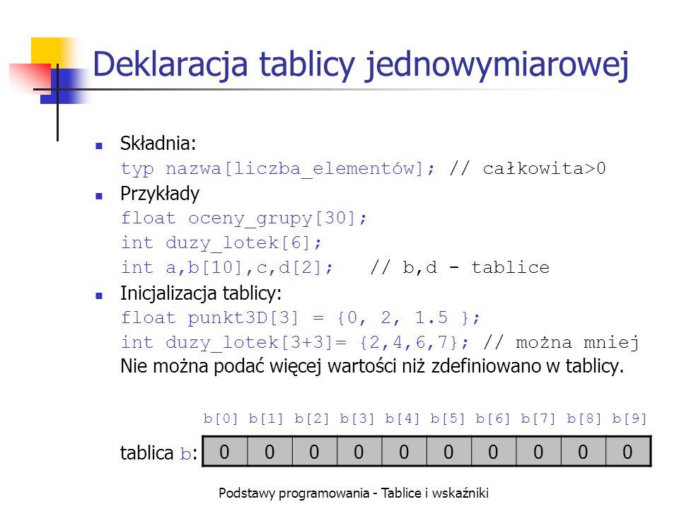 Podstawy programowania - Tablice i wskaźniki Deklaracja tablicy jednowymiarowej Składnia: typ nazwa[liczba_elementów]; // całkowita>0 Przykłady float oceny_grupy[30]; int duzy_lotek[6]; int a,b[10],c,d[2]; // b,d - tablice Inicjalizacja tablicy: float punkt3D[3] = {0, 2, 1.5 }; int duzy_lotek[3+3]= {2,4,6,7}; // można mniej Nie można podać więcej wartości niż zdefiniowano w tablicy.