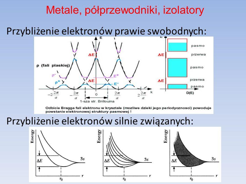 Przybliżenie elektronów prawie swobodnych: Przybliżenie elektronów silnie związanych: Metale, półprzewodniki, izolatory