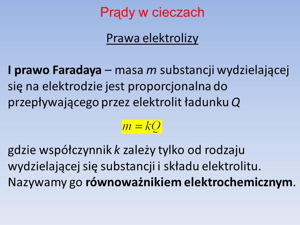 Prawa elektrolizy I prawo Faradaya – masa m substancji wydzielającej się na elektrodzie jest proporcjonalna do przepływającego przez elektrolit ładunk