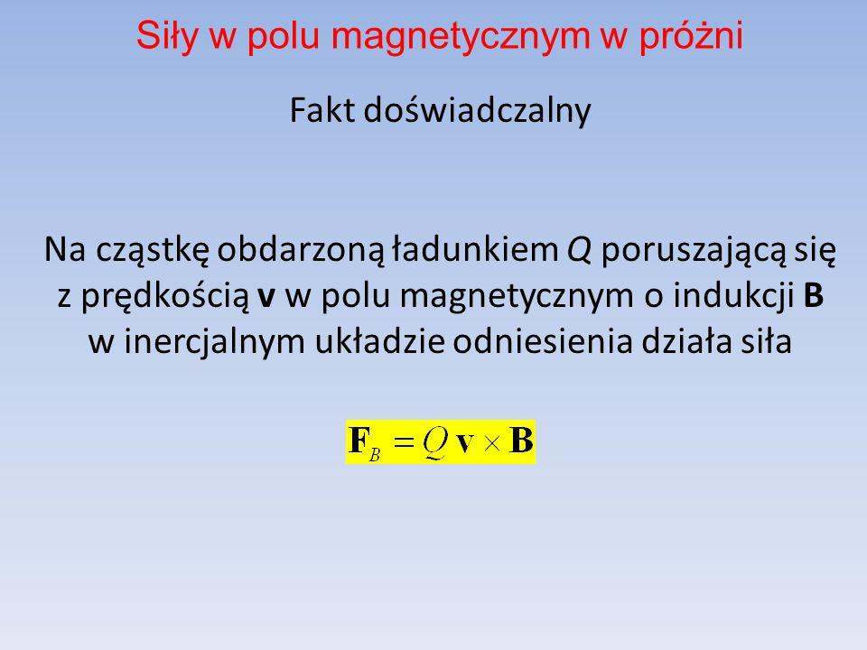 Fakt doświadczalny Na cząstkę obdarzoną ładunkiem Q poruszającą się z prędkością v w polu magnetycznym o indukcji B w inercjalnym układzie odniesienia