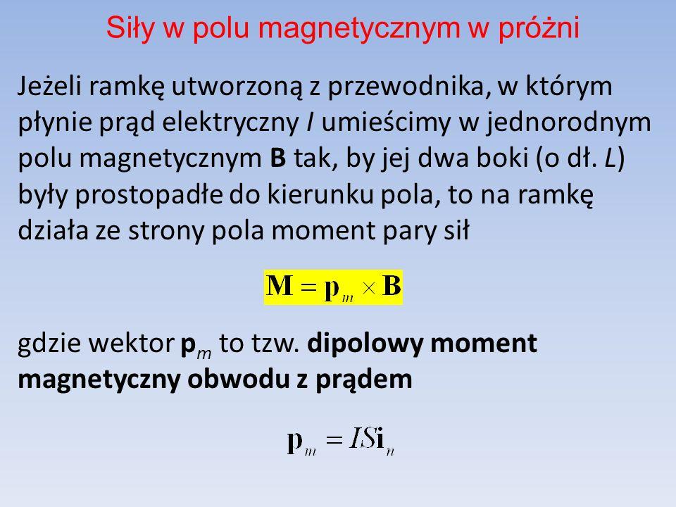 Jeżeli ramkę utworzoną z przewodnika, w którym płynie prąd elektryczny I umieścimy w jednorodnym polu magnetycznym B tak, by jej dwa boki (o dł. L) by