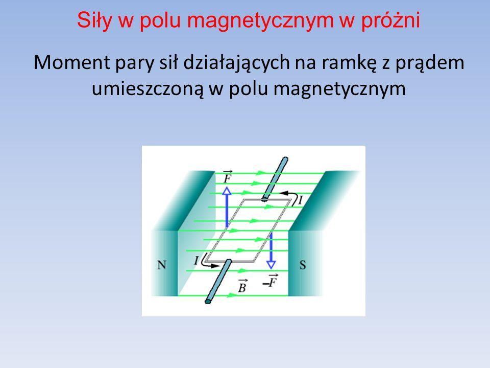Moment pary sił działających na ramkę z prądem umieszczoną w polu magnetycznym Siły w polu magnetycznym w próżni