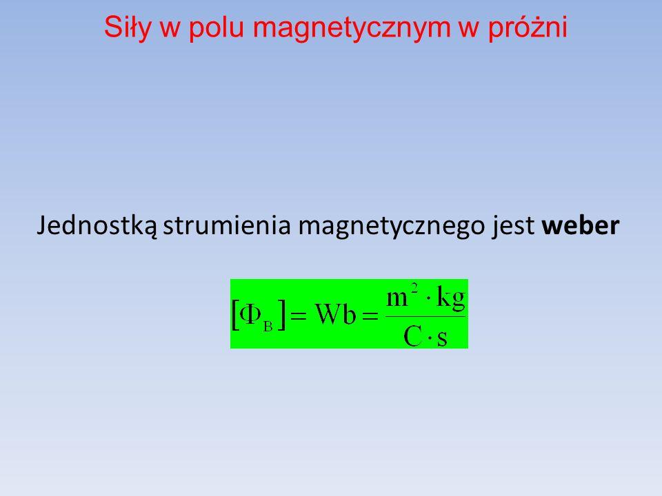 Jednostką strumienia magnetycznego jest weber Siły w polu magnetycznym w próżni