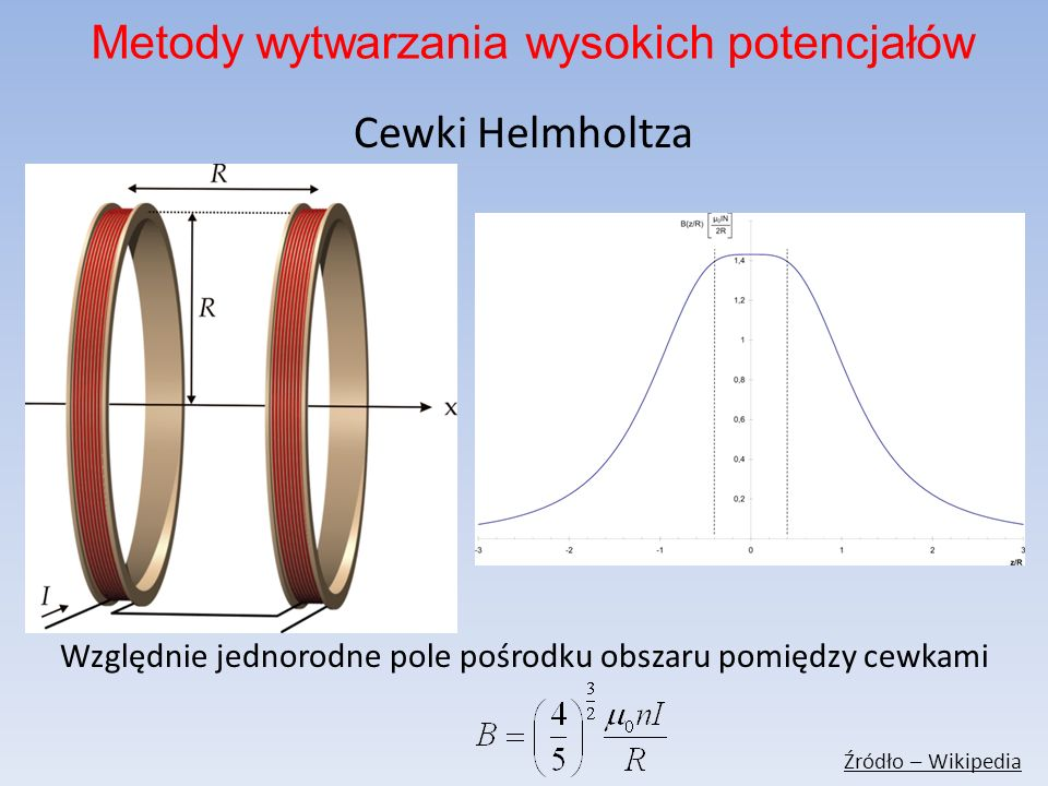 Cewki Helmholtza Względnie jednorodne pole pośrodku obszaru pomiędzy cewkami Źródło – Wikipedia Metody wytwarzania wysokich potencjałów