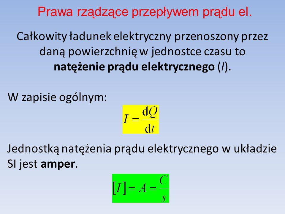 Prawa Kirchhoffa I prawo Kirchhoffa - algebraiczna suma natężeń prądów schodzących się w węźle jest równa zeru II prawo Kirchhoffa - w dowolnym oczku obwodu suma iloczynów natężeń prądu i oporów odpowiednich odcinków obwodu jest równa sumie sił elektromotorycznych występujących w tym obwodzie Prawa rządzące przepływem prądu el.
