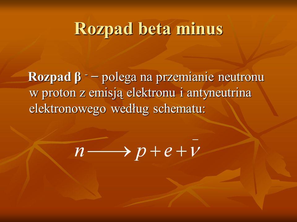 Rozpad beta minus Rozpad β - polega na przemianie neutronu w proton z emisją elektronu i antyneutrina elektronowego według schematu: Rozpad β - polega