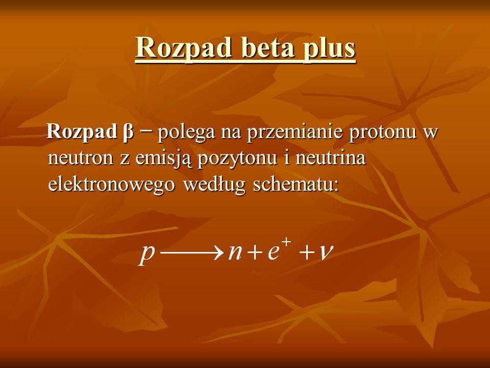 Rozpad beta plus Rozpad beta plus Rozpad β polega na przemianie protonu w neutron z emisją pozytonu i neutrina elektronowego według schematu: Rozpad β