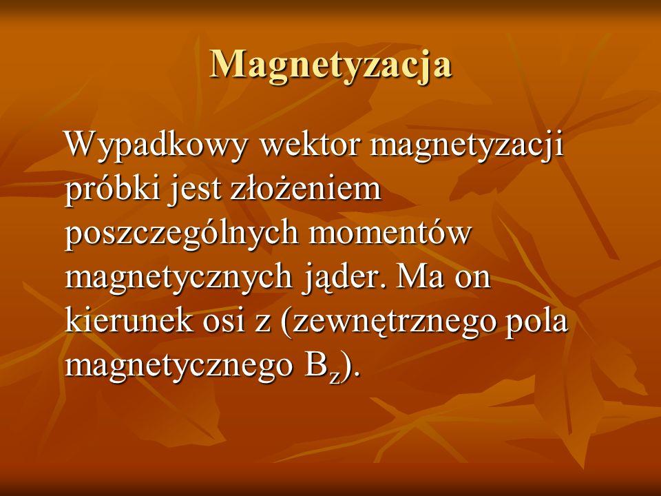 Magnetyzacja Wypadkowy wektor magnetyzacji próbki jest złożeniem poszczególnych momentów magnetycznych jąder. Ma on kierunek osi z (zewnętrznego pola
