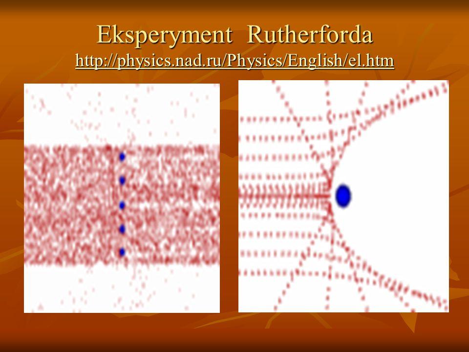 Eksperyment Rutherforda http://physics.nad.ru/Physics/English/el.htm http://physics.nad.ru/Physics/English/el.htm