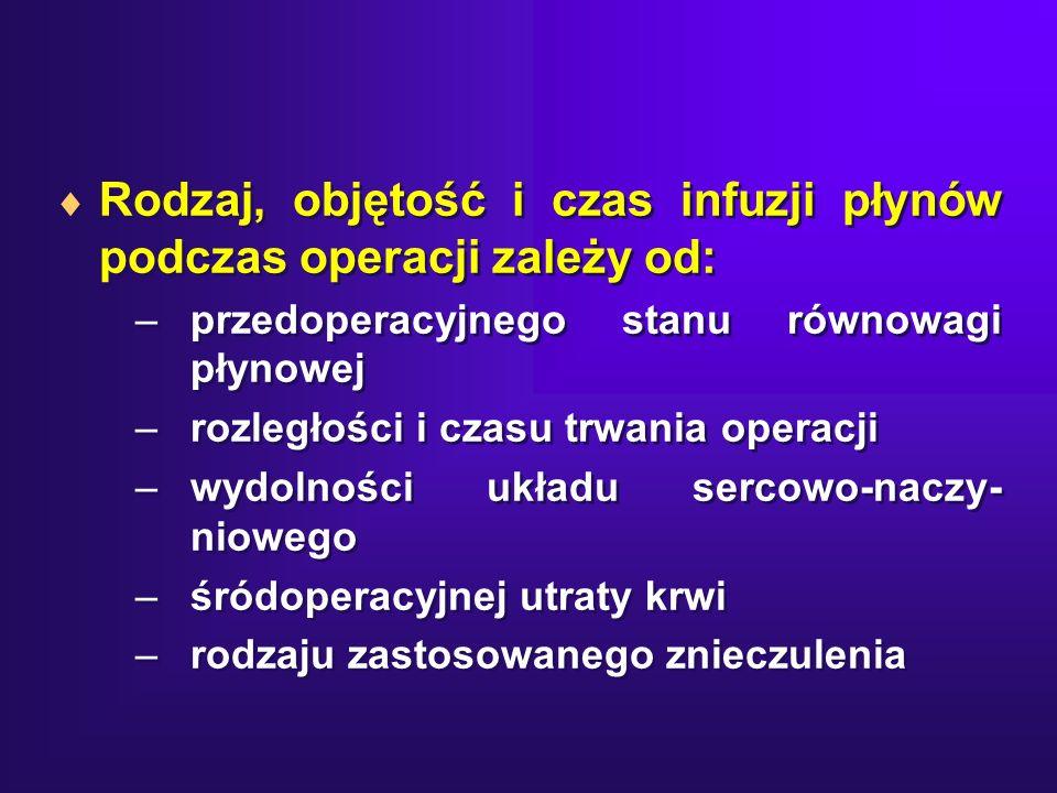 Rodzaj, objętość i czas infuzji płynów podczas operacji zależy od: –przedoperacyjnego stanu równowagi płynowej –rozległości i czasu trwania operacji –wydolności układu sercowo-naczy- niowego –śródoperacyjnej utraty krwi –rodzaju zastosowanego znieczulenia Rodzaj, objętość i czas infuzji płynów podczas operacji zależy od: –przedoperacyjnego stanu równowagi płynowej –rozległości i czasu trwania operacji –wydolności układu sercowo-naczy- niowego –śródoperacyjnej utraty krwi –rodzaju zastosowanego znieczulenia