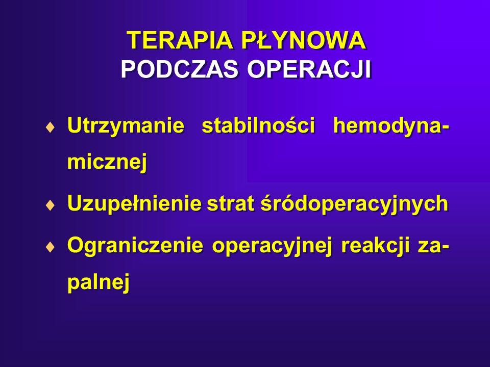 TERAPIA PŁYNOWA PODCZAS OPERACJI Utrzymanie stabilności hemodyna- micznej Uzupełnienie strat śródoperacyjnych Ograniczenie operacyjnej reakcji za- palnej Utrzymanie stabilności hemodyna- micznej Uzupełnienie strat śródoperacyjnych Ograniczenie operacyjnej reakcji za- palnej