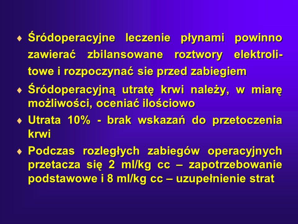 Śródoperacyjne leczenie płynami powinno zawierać zbilansowane roztwory elektroli- towe i rozpoczynać sie przed zabiegiem Śródoperacyjną utratę krwi należy, w miarę możliwości, oceniać ilościowo Utrata 10% - brak wskazań do przetoczenia krwi Podczas rozległych zabiegów operacyjnych przetacza się 2 ml/kg cc – zapotrzebowanie podstawowe i 8 ml/kg cc – uzupełnienie strat Śródoperacyjne leczenie płynami powinno zawierać zbilansowane roztwory elektroli- towe i rozpoczynać sie przed zabiegiem Śródoperacyjną utratę krwi należy, w miarę możliwości, oceniać ilościowo Utrata 10% - brak wskazań do przetoczenia krwi Podczas rozległych zabiegów operacyjnych przetacza się 2 ml/kg cc – zapotrzebowanie podstawowe i 8 ml/kg cc – uzupełnienie strat