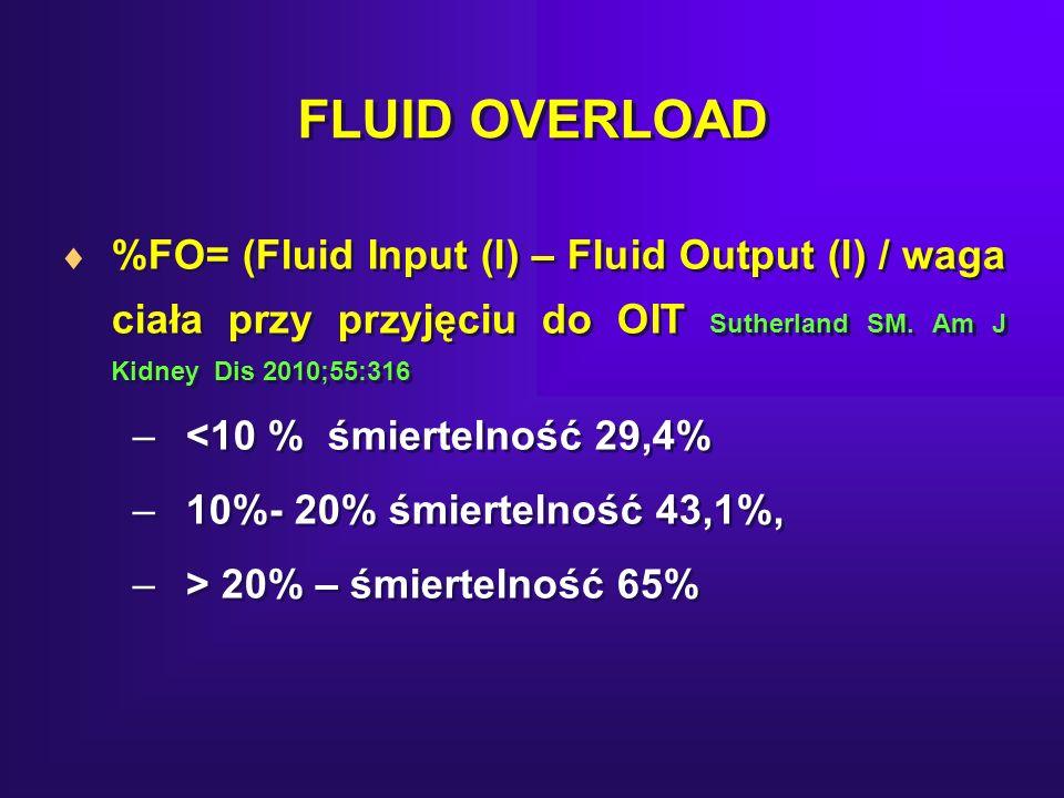 FLUID OVERLOAD %FO= (Fluid Input (l) – Fluid Output (l) / waga ciała przy przyjęciu do OIT Sutherland SM.