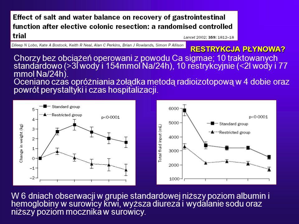 Chorzy bez obciążeń operowani z powodu Ca sigmae; 10 traktowanych standardowo (>3l wody i 154mmol Na/24h), 10 restrykcyjnie (<2l wody i 77 mmol Na/24h).