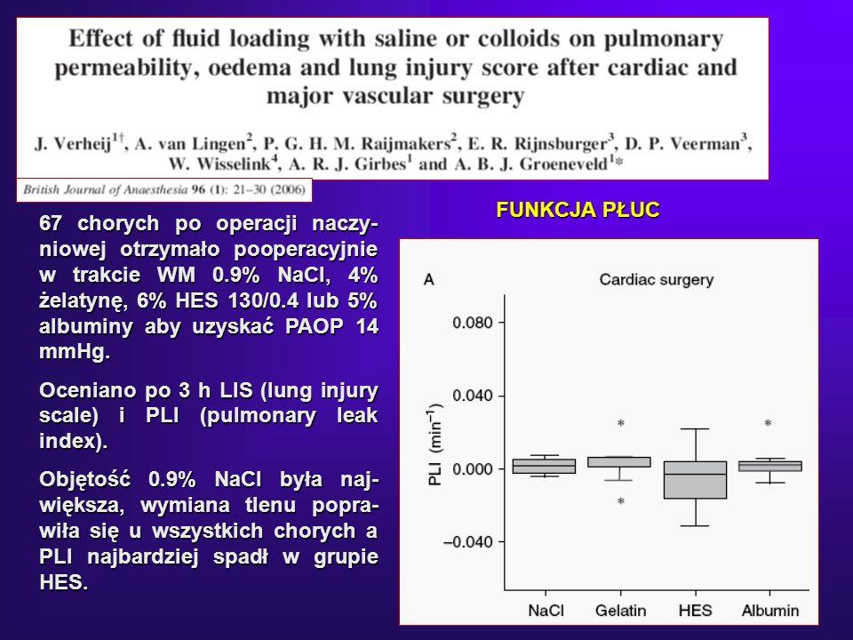 67 chorych po operacji naczy- niowej otrzymało pooperacyjnie w trakcie WM 0.9% NaCl, 4% żelatynę, 6% HES 130/0.4 lub 5% albuminy aby uzyskać PAOP 14 mmHg.