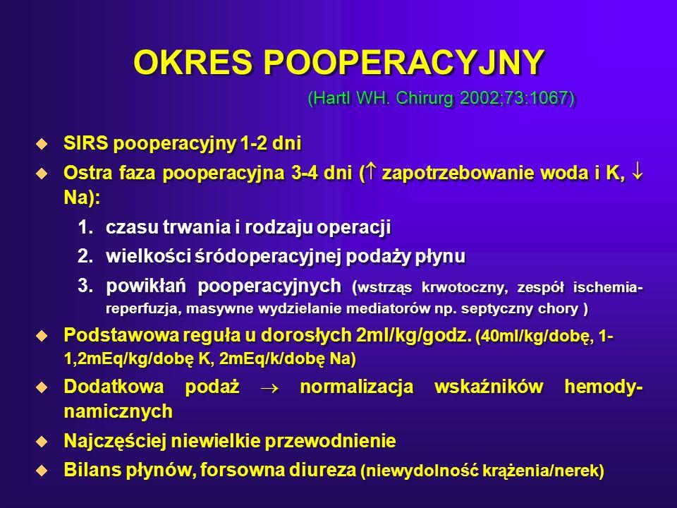 OKRES POOPERACYJNY (Hartl WH.