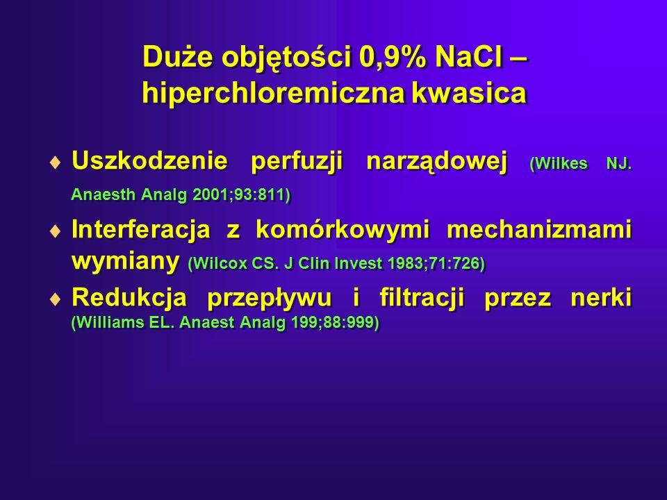 Duże objętości 0,9% NaCl – hiperchloremiczna kwasica Uszkodzenie perfuzji narządowej (Wilkes NJ.