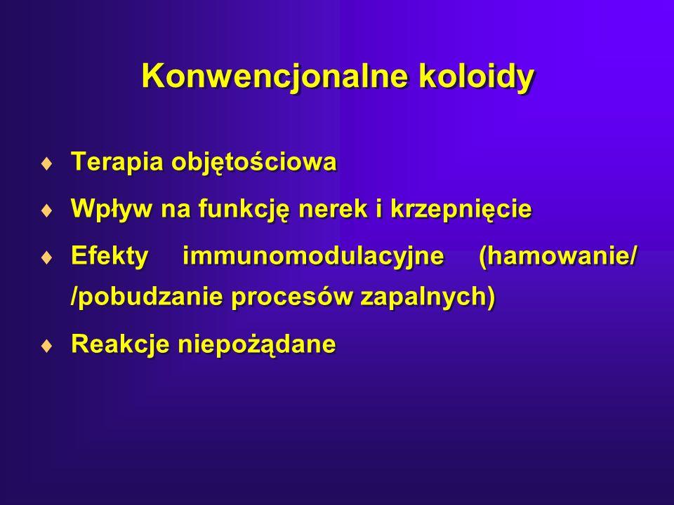 Konwencjonalne koloidy Terapia objętościowa Wpływ na funkcję nerek i krzepnięcie Efekty immunomodulacyjne (hamowanie/ /pobudzanie procesów zapalnych) Reakcje niepożądane Terapia objętościowa Wpływ na funkcję nerek i krzepnięcie Efekty immunomodulacyjne (hamowanie/ /pobudzanie procesów zapalnych) Reakcje niepożądane