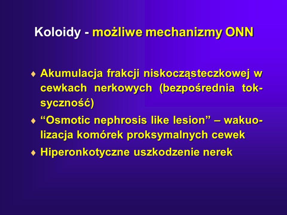 Koloidy - możliwe mechanizmy ONN Akumulacja frakcji niskocząsteczkowej w cewkach nerkowych (bezpośrednia tok- syczność) Osmotic nephrosis like lesion – wakuo- lizacja komórek proksymalnych cewek Hiperonkotyczne uszkodzenie nerek Akumulacja frakcji niskocząsteczkowej w cewkach nerkowych (bezpośrednia tok- syczność) Osmotic nephrosis like lesion – wakuo- lizacja komórek proksymalnych cewek Hiperonkotyczne uszkodzenie nerek