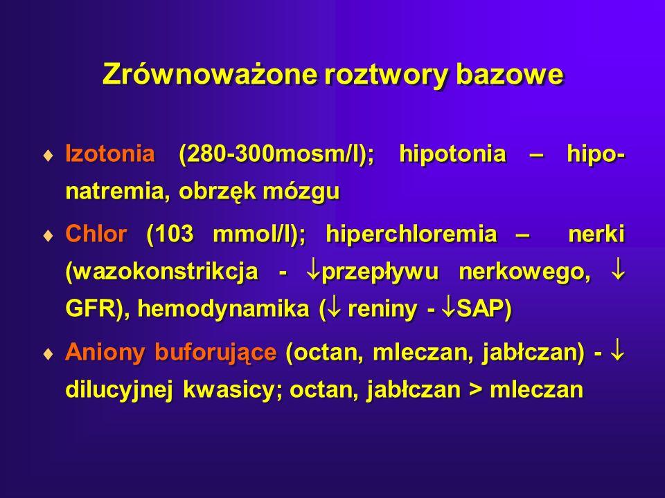 Zrównoważone roztwory bazowe Izotonia (280-300mosm/l); hipotonia – hipo- natremia, obrzęk mózgu Chlor (103 mmol/l); hiperchloremia – nerki (wazokonstrikcja - przepływu nerkowego, GFR), hemodynamika ( reniny - SAP) Aniony buforujące (octan, mleczan, jabłczan) - dilucyjnej kwasicy; octan, jabłczan > mleczan Izotonia (280-300mosm/l); hipotonia – hipo- natremia, obrzęk mózgu Chlor (103 mmol/l); hiperchloremia – nerki (wazokonstrikcja - przepływu nerkowego, GFR), hemodynamika ( reniny - SAP) Aniony buforujące (octan, mleczan, jabłczan) - dilucyjnej kwasicy; octan, jabłczan > mleczan