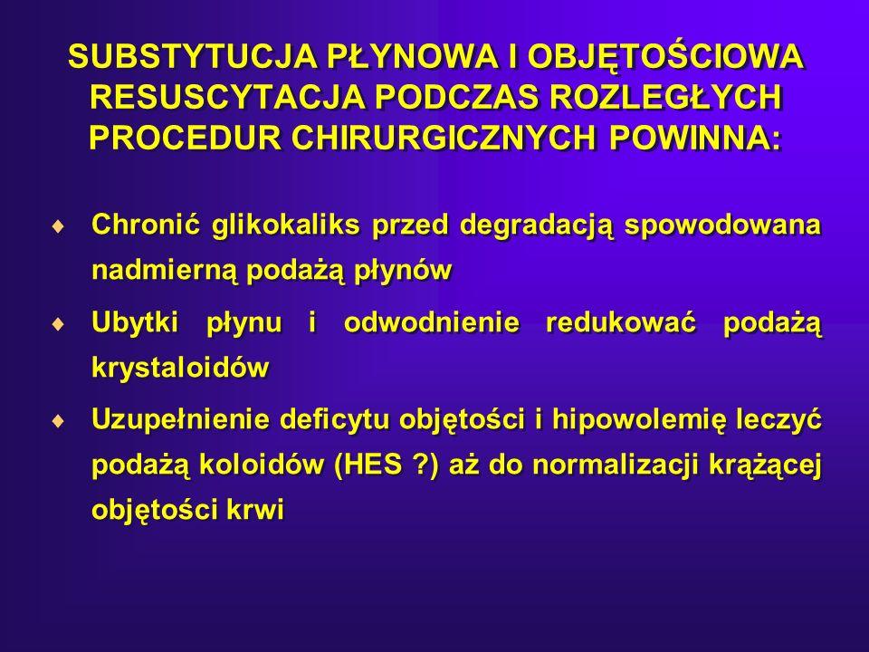 SUBSTYTUCJA PŁYNOWA I OBJĘTOŚCIOWA RESUSCYTACJA PODCZAS ROZLEGŁYCH PROCEDUR CHIRURGICZNYCH POWINNA: Chronić glikokaliks przed degradacją spowodowana nadmierną podażą płynów Ubytki płynu i odwodnienie redukować podażą krystaloidów Uzupełnienie deficytu objętości i hipowolemię leczyć podażą koloidów (HES ?) aż do normalizacji krążącej objętości krwi Chronić glikokaliks przed degradacją spowodowana nadmierną podażą płynów Ubytki płynu i odwodnienie redukować podażą krystaloidów Uzupełnienie deficytu objętości i hipowolemię leczyć podażą koloidów (HES ?) aż do normalizacji krążącej objętości krwi