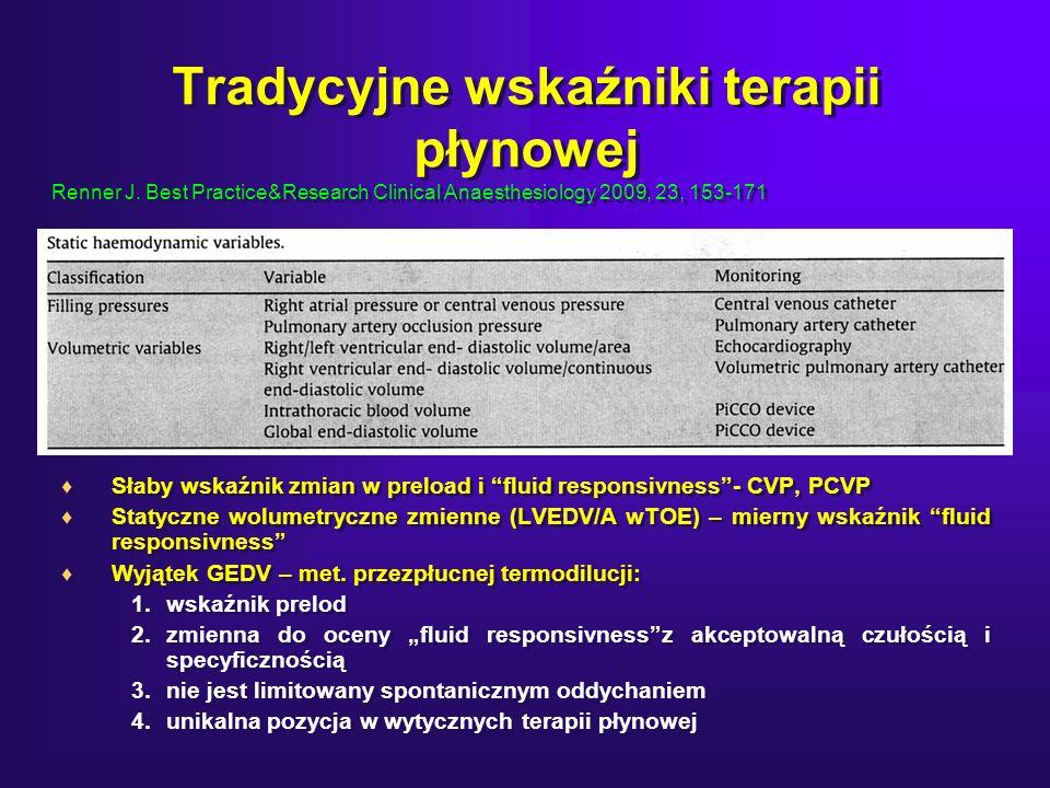 Tradycyjne wskaźniki terapii płynowej Renner J.