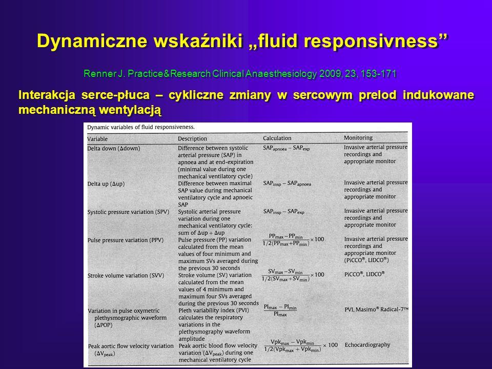 Dynamiczne wskaźniki fluid responsivness Renner J.