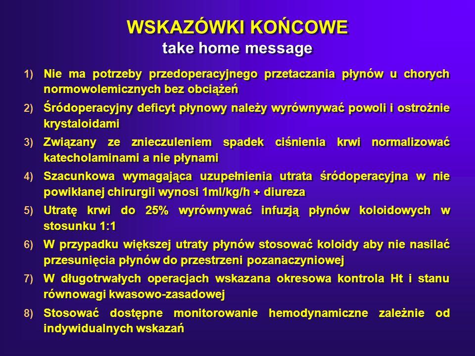 WSKAZÓWKI KOŃCOWE take home message 1) Nie ma potrzeby przedoperacyjnego przetaczania płynów u chorych normowolemicznych bez obciążeń 2) Śródoperacyjny deficyt płynowy należy wyrównywać powoli i ostrożnie krystaloidami 3) Związany ze znieczuleniem spadek ciśnienia krwi normalizować katecholaminami a nie płynami 4) Szacunkowa wymagająca uzupełnienia utrata śródoperacyjna w nie powikłanej chirurgii wynosi 1ml/kg/h + diureza 5) Utratę krwi do 25% wyrównywać infuzją płynów koloidowych w stosunku 1:1 6) W przypadku większej utraty płynów stosować koloidy aby nie nasilać przesunięcia płynów do przestrzeni pozanaczyniowej 7) W długotrwałych operacjach wskazana okresowa kontrola Ht i stanu równowagi kwasowo-zasadowej 8) Stosować dostępne monitorowanie hemodynamiczne zależnie od indywidualnych wskazań 1) Nie ma potrzeby przedoperacyjnego przetaczania płynów u chorych normowolemicznych bez obciążeń 2) Śródoperacyjny deficyt płynowy należy wyrównywać powoli i ostrożnie krystaloidami 3) Związany ze znieczuleniem spadek ciśnienia krwi normalizować katecholaminami a nie płynami 4) Szacunkowa wymagająca uzupełnienia utrata śródoperacyjna w nie powikłanej chirurgii wynosi 1ml/kg/h + diureza 5) Utratę krwi do 25% wyrównywać infuzją płynów koloidowych w stosunku 1:1 6) W przypadku większej utraty płynów stosować koloidy aby nie nasilać przesunięcia płynów do przestrzeni pozanaczyniowej 7) W długotrwałych operacjach wskazana okresowa kontrola Ht i stanu równowagi kwasowo-zasadowej 8) Stosować dostępne monitorowanie hemodynamiczne zależnie od indywidualnych wskazań