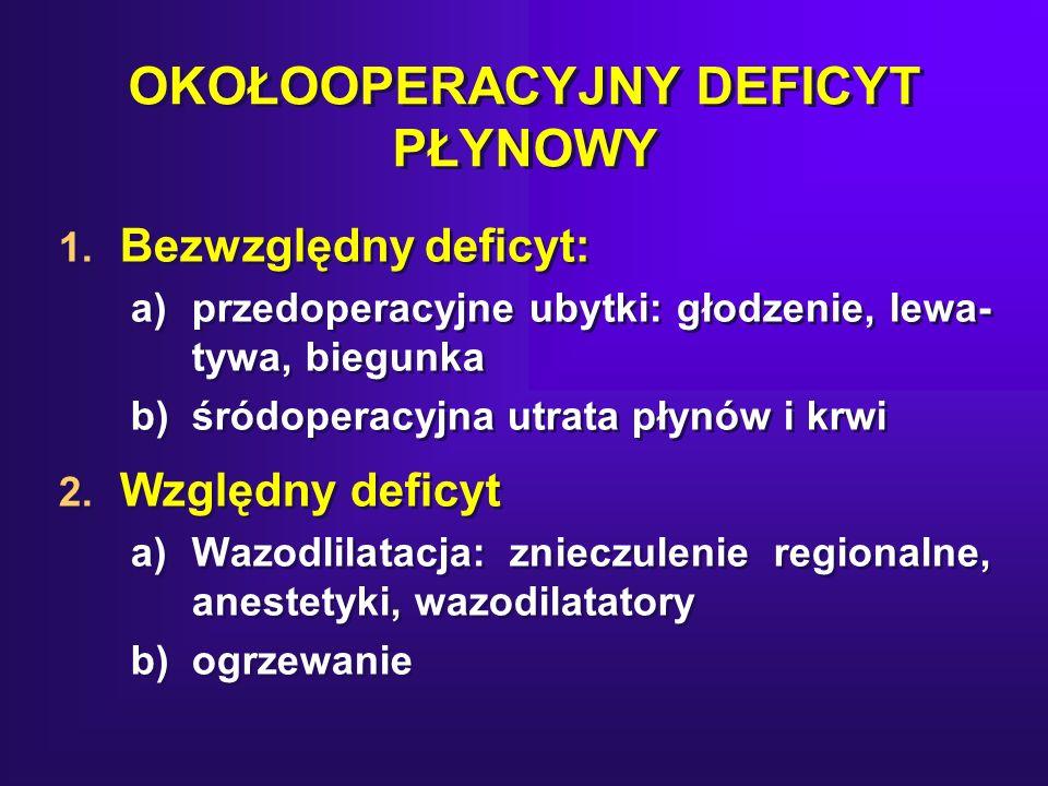 OKOŁOOPERACYJNY DEFICYT PŁYNOWY 1.