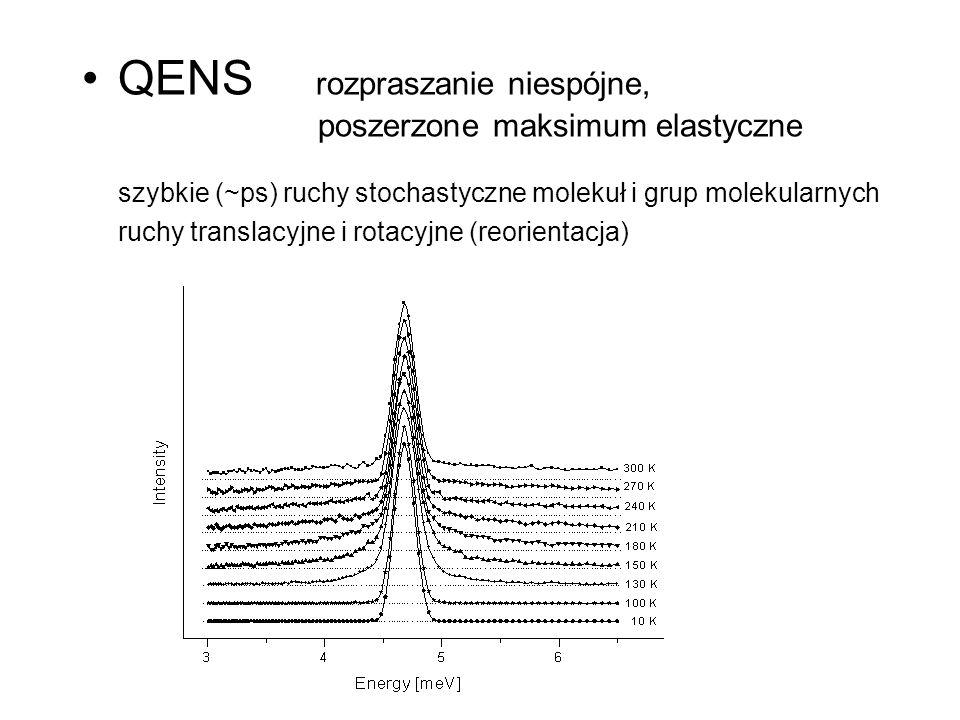 QENS rozpraszanie niespójne, poszerzone maksimum elastyczne szybkie (~ps) ruchy stochastyczne molekuł i grup molekularnych ruchy translacyjne i rotacy