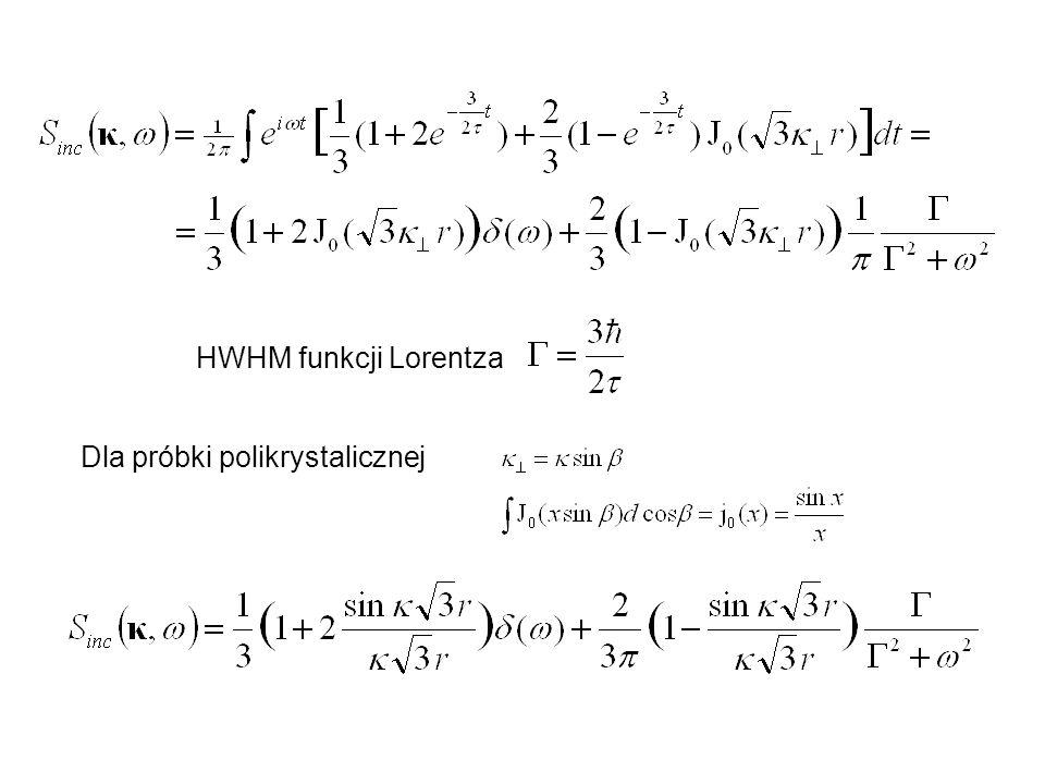 Dla próbki polikrystalicznej HWHM funkcji Lorentza