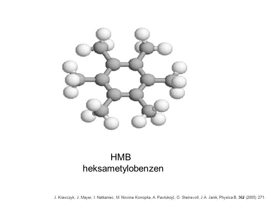 HMB heksametylobenzen J. Krawczyk, J. Mayer, I. Natkaniec, M. Nowina Konopka, A. Pawlukojć, O. Steinsvoll, J.A. Janik, Physica B, 362 (2005) 271.