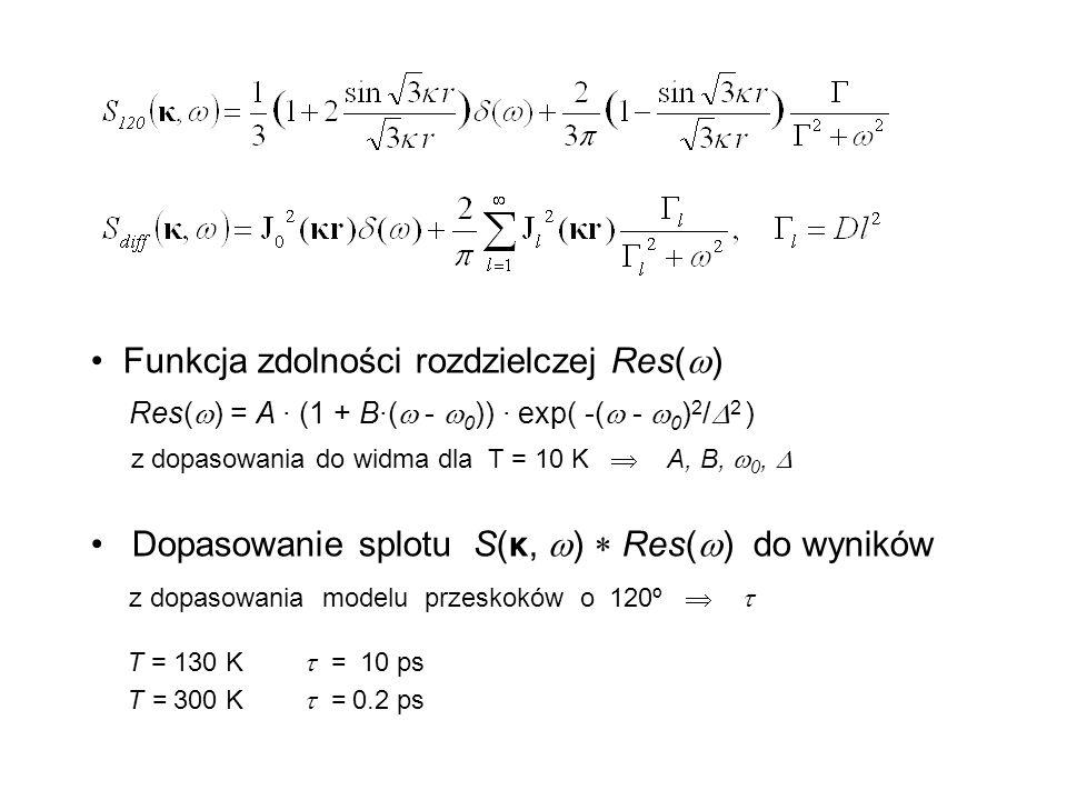 Funkcja zdolności rozdzielczej Res( ) Res( ) = A · (1 + B·( - 0 )) · exp( -( - 0 ) 2 / 2 ) z dopasowania do widma dla T = 10 K A, B, 0, Dopasowanie sp