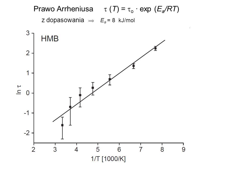 Prawo Arrheniusa (T) = o · exp (E a /RT) z dopasowania E a = 8 kJ/mol