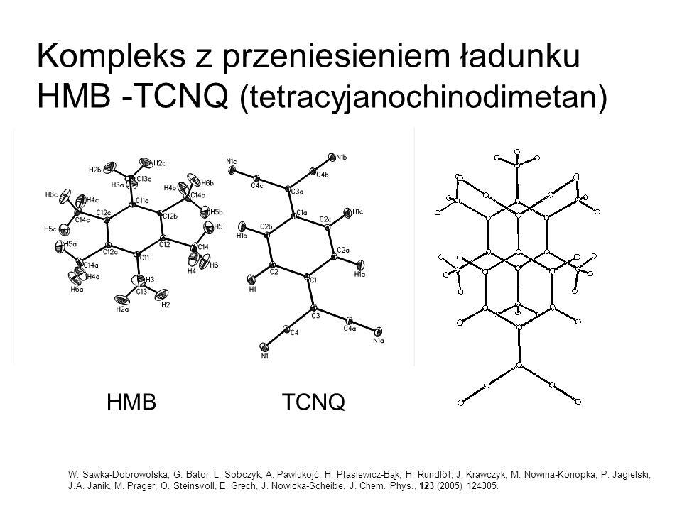 Kompleks z przeniesieniem ładunku HMB -TCNQ (tetracyjanochinodimetan) W. Sawka-Dobrowolska, G. Bator, L. Sobczyk, A. Pawlukojć, H. Ptasiewicz-Bąk, H.