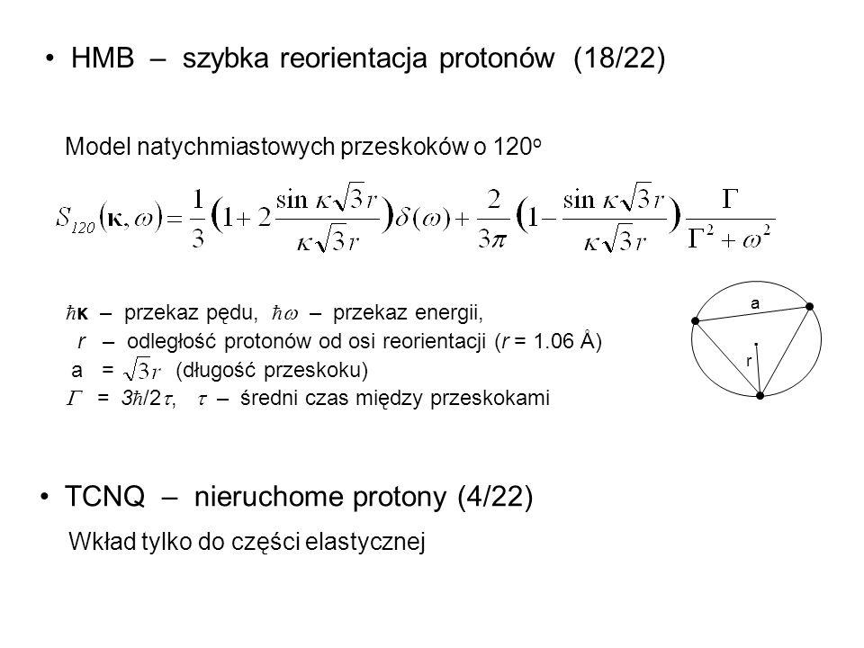 κ – przekaz pędu, – przekaz energii, r – odległość protonów od osi reorientacji (r = 1.06 Å) a = (długość przeskoku) = 3 /2, – średni czas między prze