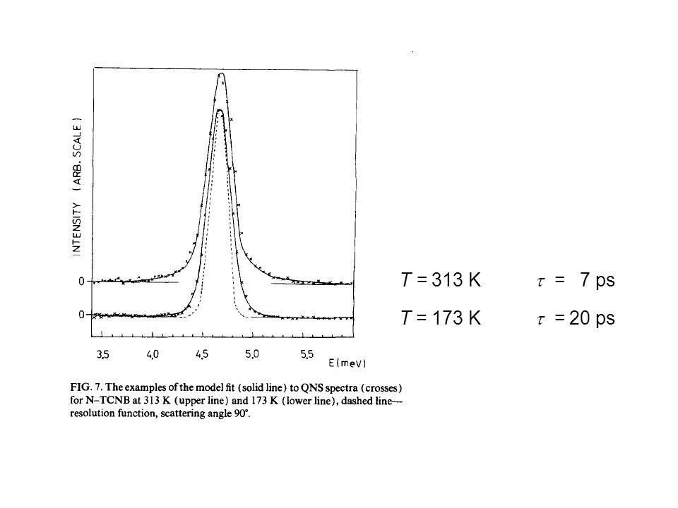 T = 313 K = 7 ps T = 173 K = 20 ps