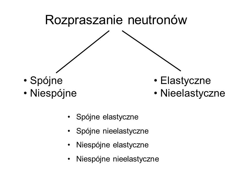 Rozpraszanie neutronów Elastyczne Nieelastyczne Spójne Niespójne Spójne elastyczne Spójne nieelastyczne Niespójne elastyczne Niespójne nieelastyczne