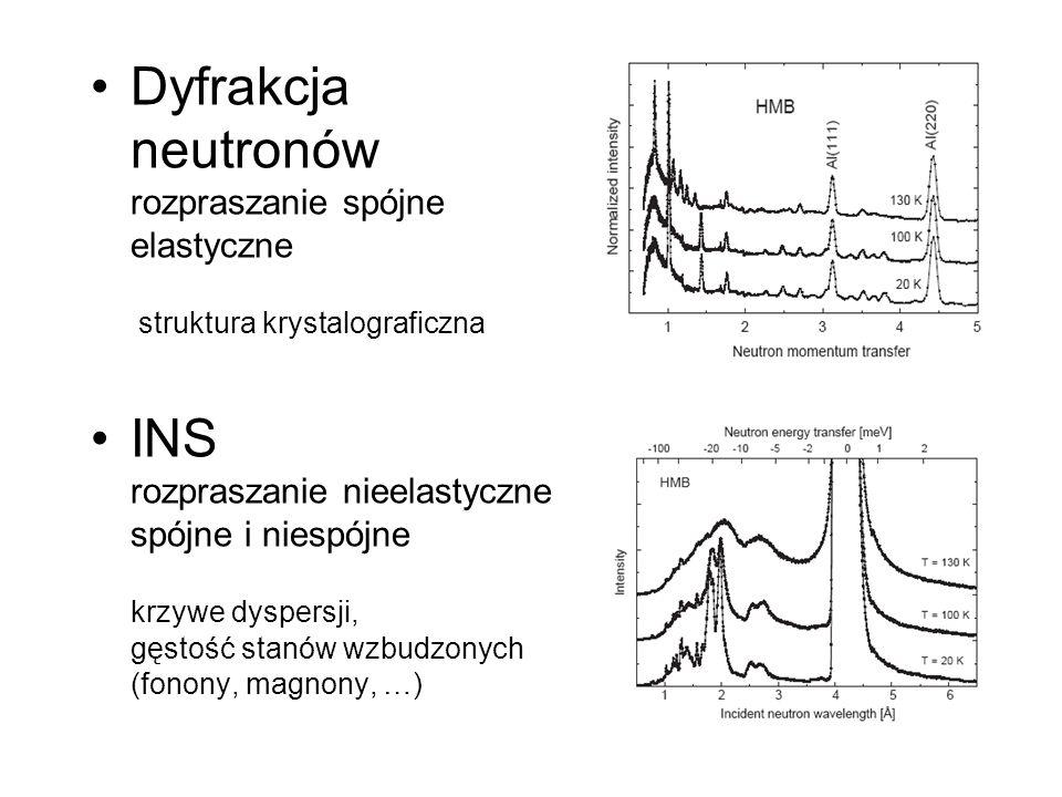 Dyfrakcja neutronów rozpraszanie spójne elastyczne struktura krystalograficzna INS rozpraszanie nieelastyczne spójne i niespójne krzywe dyspersji, gęs