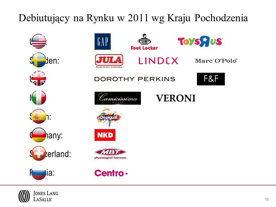Debiutujący na Rynku w 2011 wg Kraju Pochodzenia Sweden: USA: UK: Italy: Spain: Germany: Switzerland: Russia: 10