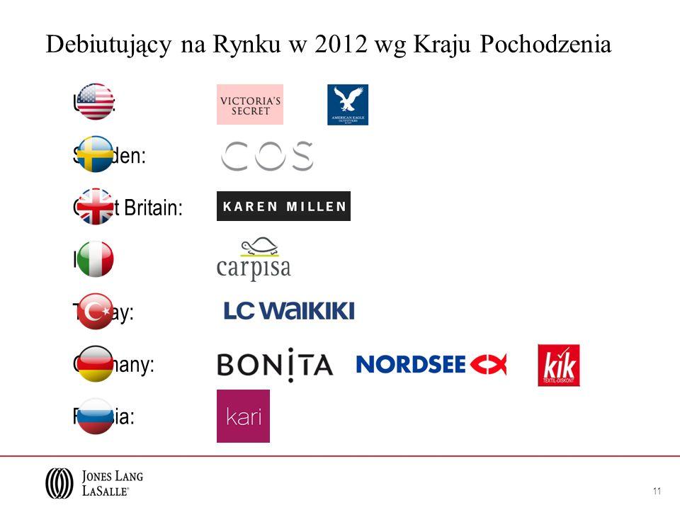Debiutujący na Rynku w 2012 wg Kraju Pochodzenia Sweden: USA: Great Britain: Italy: Turkay: Germany: Russia: 11
