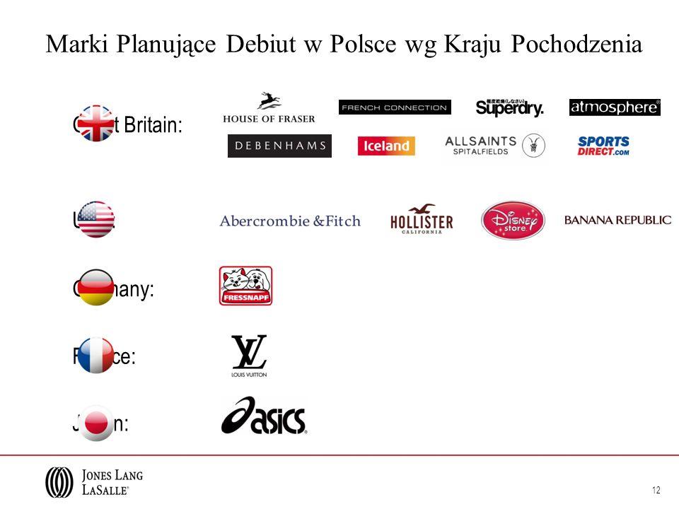 Marki Planujące Debiut w Polsce wg Kraju Pochodzenia Great Britain: USA: Germany: France: Japan: 12